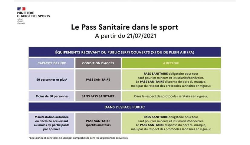 1-pass-sanitaire-sport-mc-studio-2021